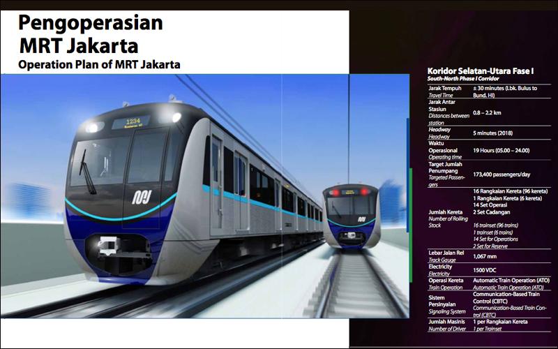 Cetak Biru Mrt Jakarta Dalam Menerobos Tantangan Annual Report Id