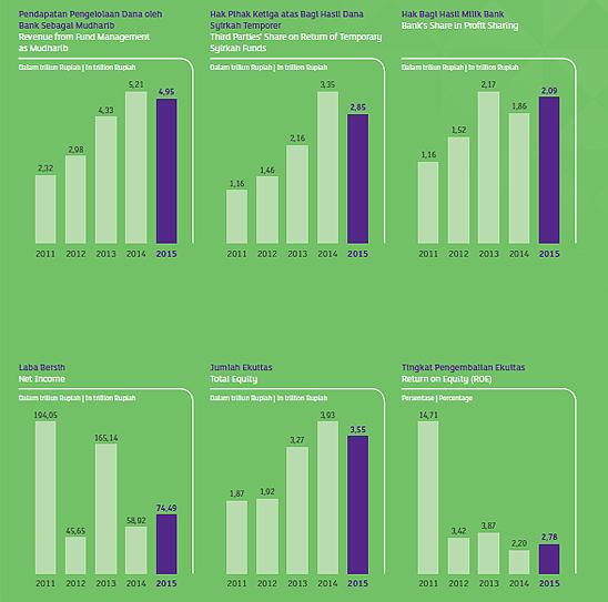 Media Informasi Kinerja Perusahaan Indonesia Annual Report Id